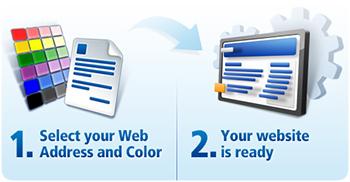 choose your website